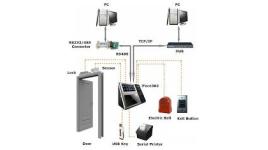 Công ty TNHH viễn thông phần mềm máy tính chuyên nghiệp PCSOFT