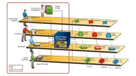 Công ty TNHH Miraway giải pháp công nghệ