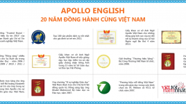 Tổ chức giáo dục và đào tạo Apollo Việt Nam