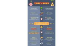 Công Ty TNHH Dịch Vụ SunEx