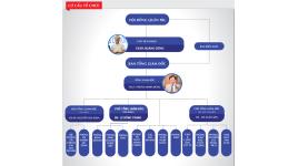 Công ty Cổ phần Dược Trung ương Mediplantex