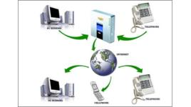 Công ty Cổ phần Dịch vụ và Công nghệ TIT