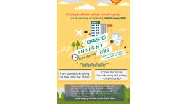 Công ty Cổ phần Phần mềm BRAVO