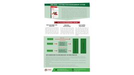 Công ty TNHH TM và DV trực tuyến Trường Minh Thịnh