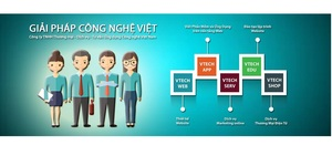 Công Ty Cổ Phần Đầu Tư Ứng Dụng Công Nghệ Việt