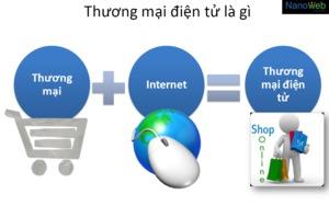 Công ty TNHH Truyền thông và Công nghệ Đức Minh