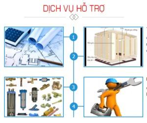 Công Ty TNHH Công Nghệ Cơ Điện Lạnh Phan Bách