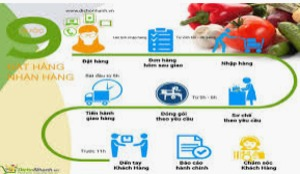 Công ty Cổ Phần Green Healthy