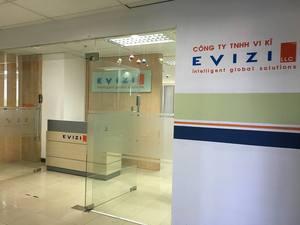 Evizi LLC