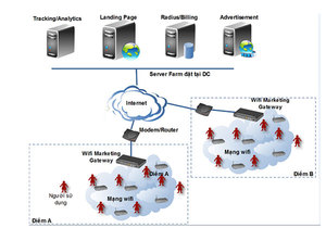 Công ty TNHH Giải pháp Phần mềm Kim Cương (DSS)