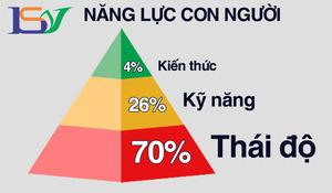 Công ty Cổ phần phát triển Bản Sắc Việt
